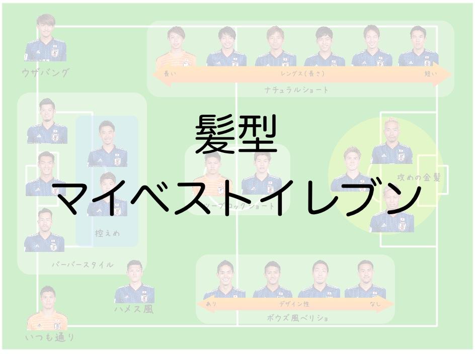 サッカー日本代表髪型フォーメーションを考えてみた!FIFAワールドカップ2018